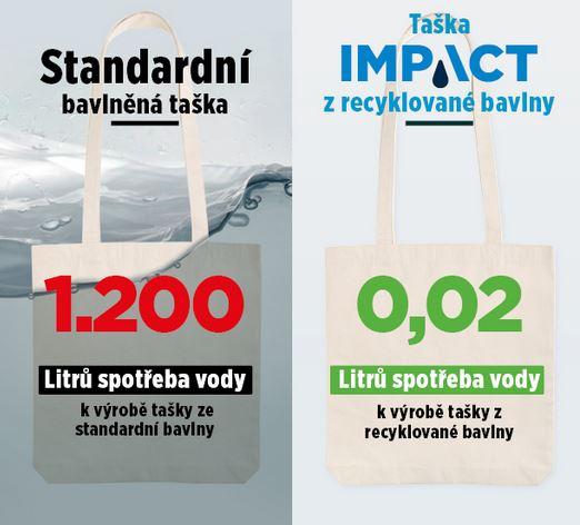 Ekologická kolekce IMPACT - udržitelný reklamní textil